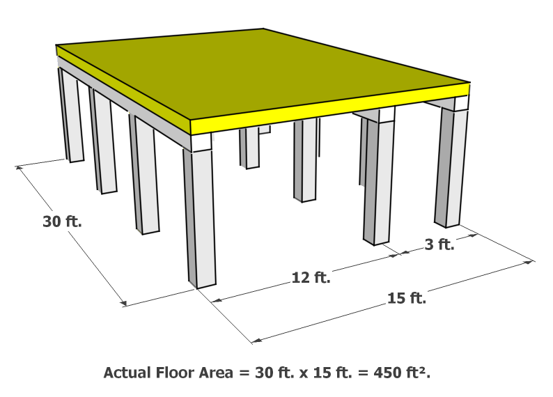 Add or Modify a Concrete Suspended Slab Floor
