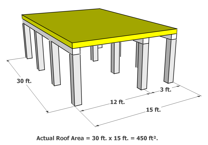 Add Or Modify A Wood I Joist And Plywood Or Osb Decking Roof System