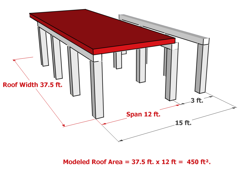 Add Or Modify A Wood I Joist And Plywood Or Osb Decking