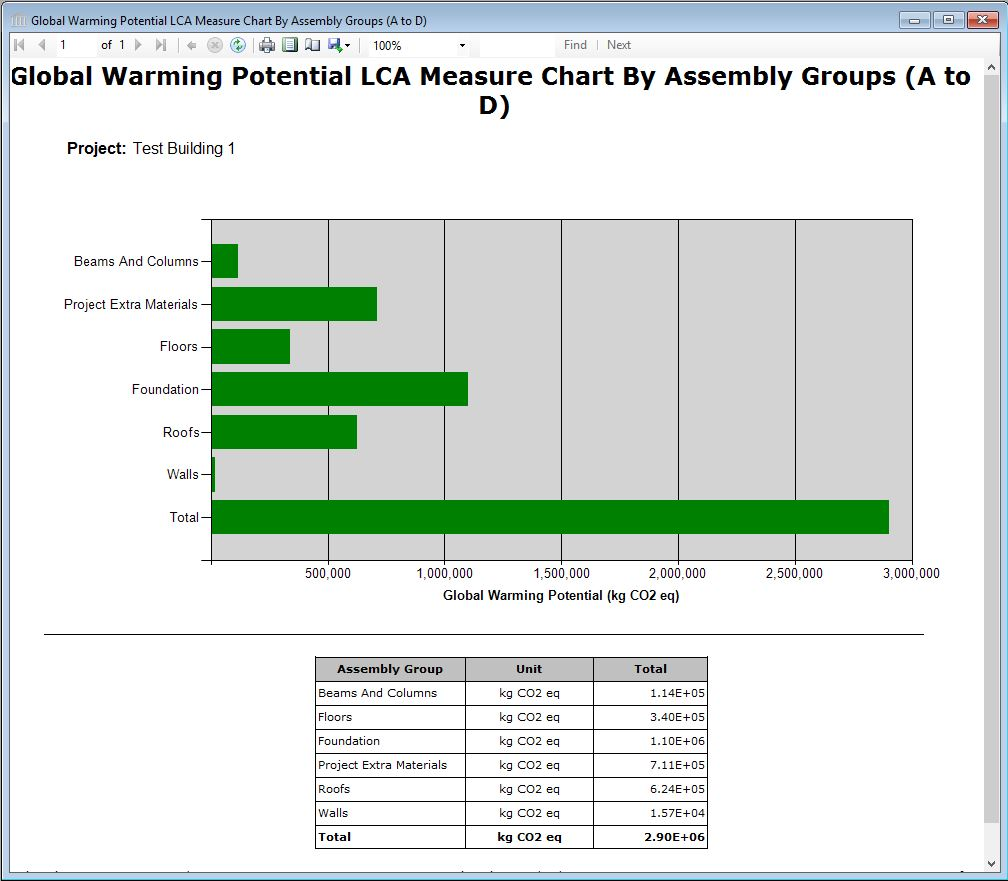 Image Result For Floor Warming Systems