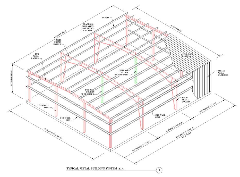 Structural steel standard design pdf