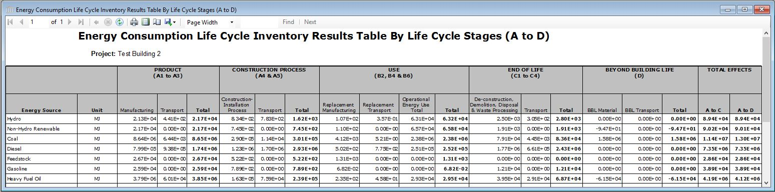 Report Table Air Emissions Life Cycle Inventory